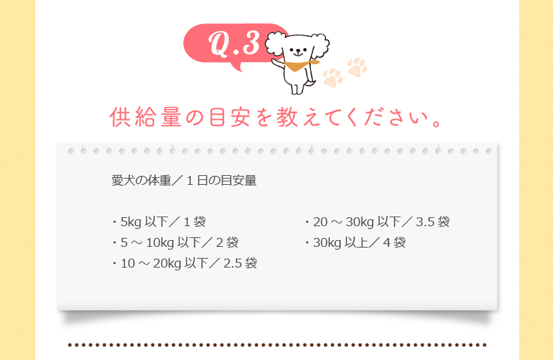 Q3 供給量の目安を教えてください。 愛犬の体重/1日の目安量・5kg以下/1袋・5~10kg以下/2袋・10~20kg以下/2.5袋 ・20~30kg以下/3.5袋・30kg以上/4袋